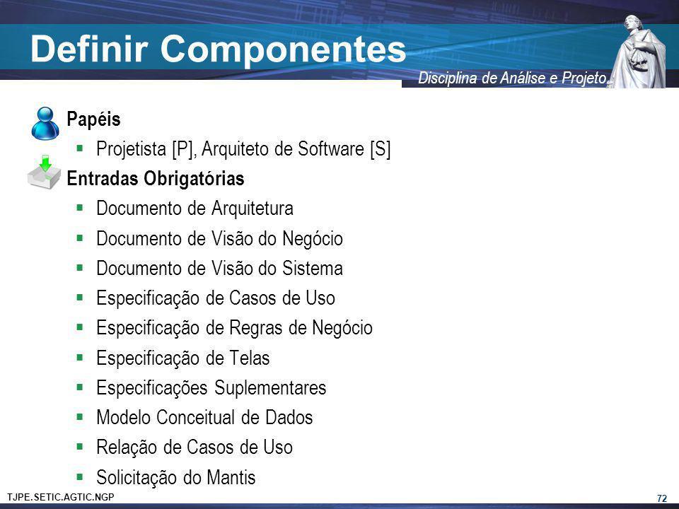 Definir Componentes Papéis Projetista [P], Arquiteto de Software [S]